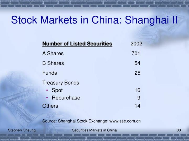 Stock Markets in China: Shanghai II
