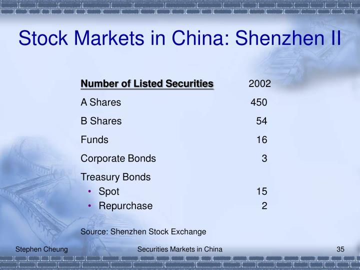 Stock Markets in China: Shenzhen II