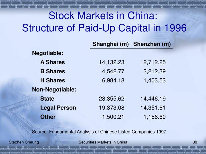 Stock Markets in China: