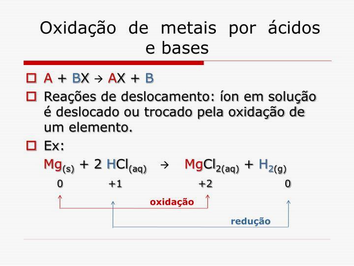 Oxidação  de  metais  por  ácidos                                         e bases