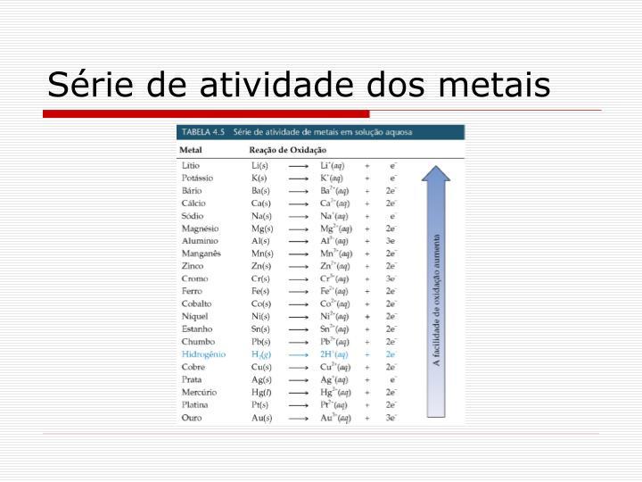 Série de atividade dos metais
