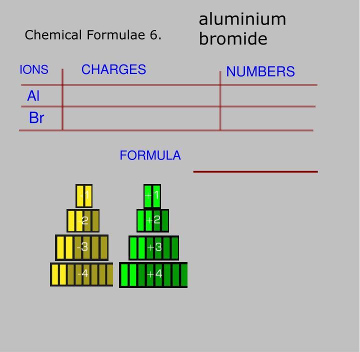 aluminium bromide