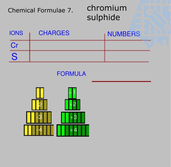 chromium sulphide