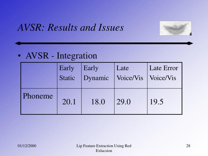 AVSR: Results and Issues