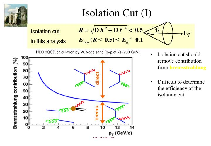 Isolation cut should remove contribution from