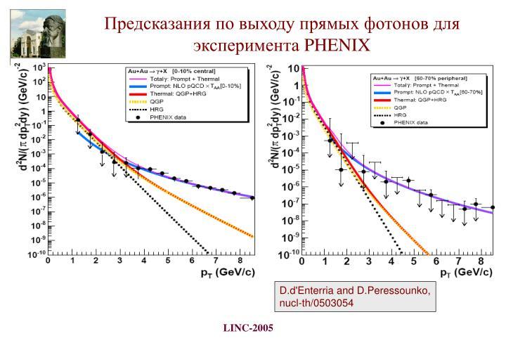 Предсказания по выходу прямых фотонов для эксперимента