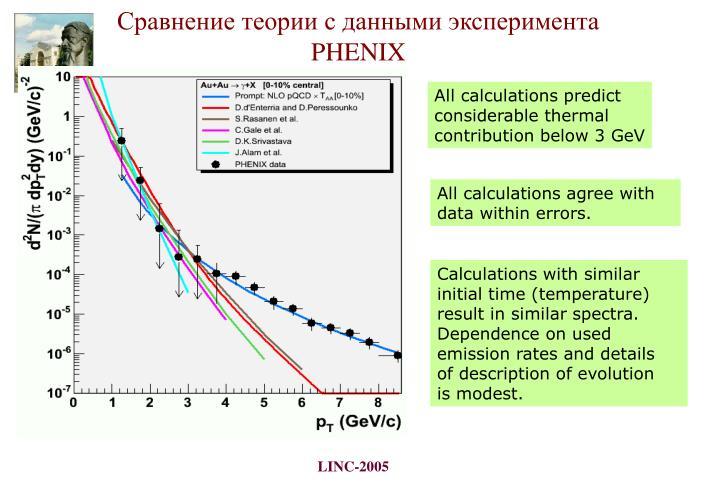 Сравнение теории с данными