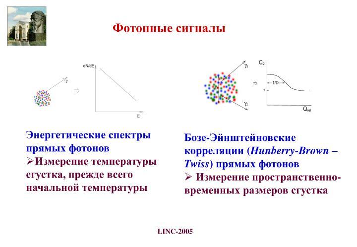 Фотонные сигналы