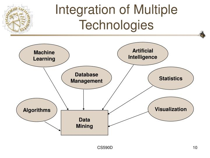 Integration of Multiple Technologies