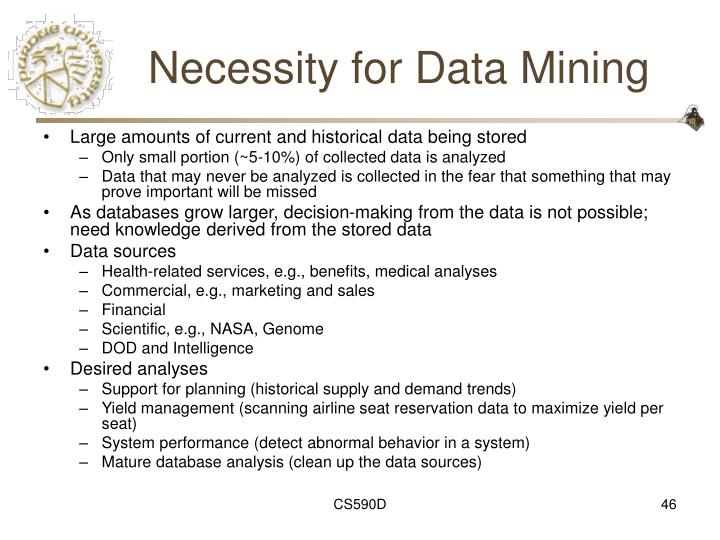 Necessity for Data Mining