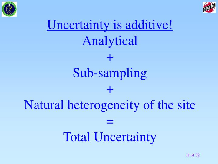 Uncertainty is additive!