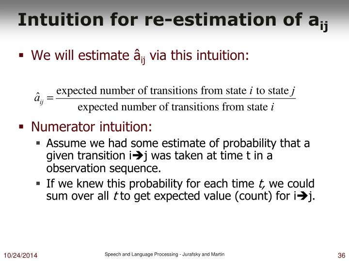 Intuition for re-estimation of a