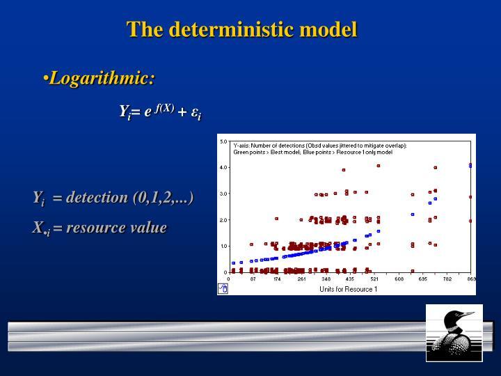 The deterministic model