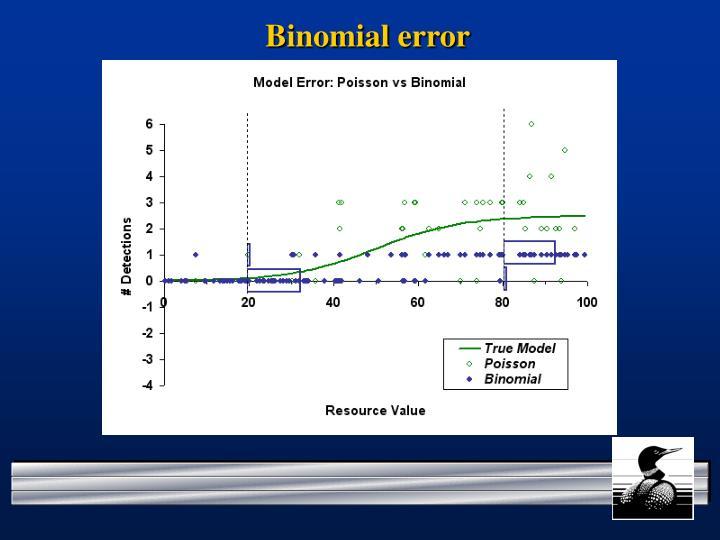 Binomial error