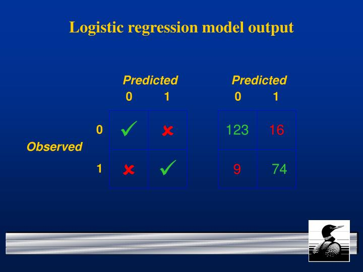 Logistic regression model output