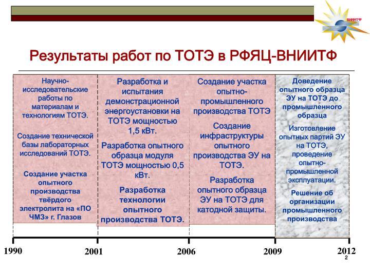 Результаты работ по ТОТЭ в РФЯЦ-ВНИИТФ
