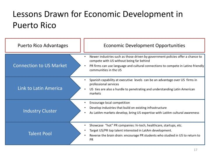 Lessons Drawn for Economic Development in Puerto Rico