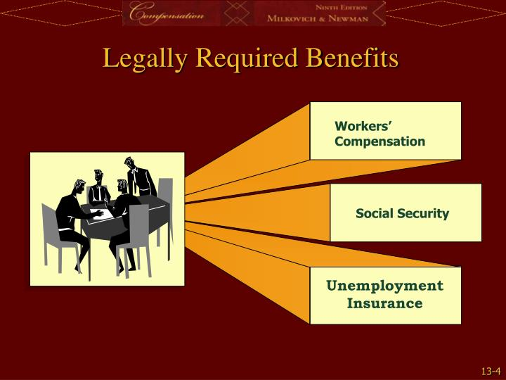 a discussion of the legally required benefits of the employees What to keep in employee personnel files forms relating to employee benefits if your worker has a disability, you are legally required to keep all of the worker's medical records in a separate file -- and limit access to only a few people.