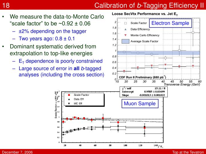 """We measure the data-to-Monte Carlo """"scale factor"""" to be ~0.92 ± 0.06"""