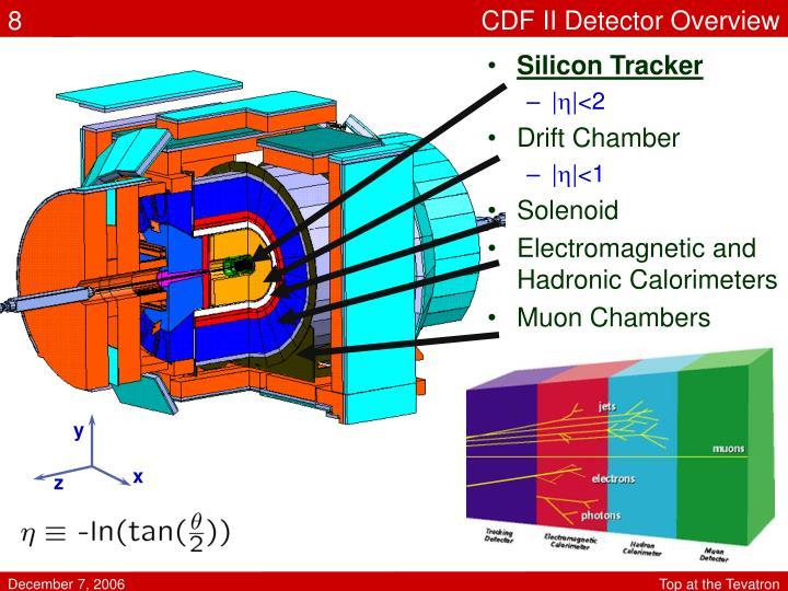 CDF II Detector Overview