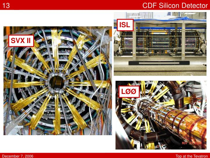 CDF Silicon Detector