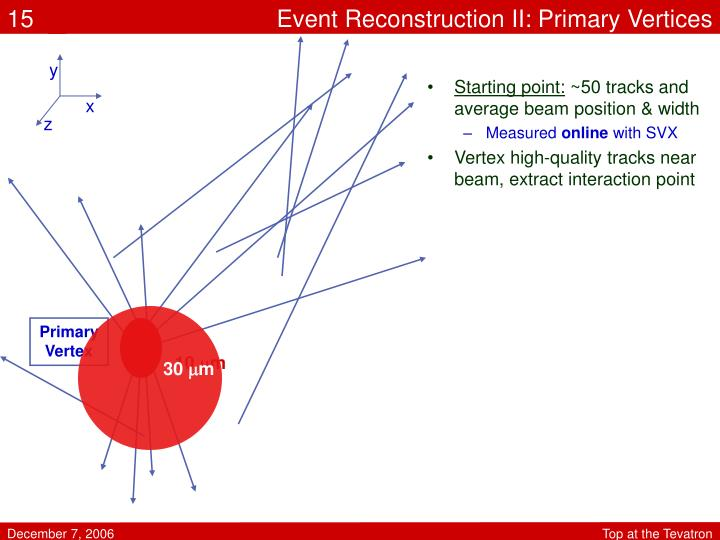 Event Reconstruction II: Primary Vertices
