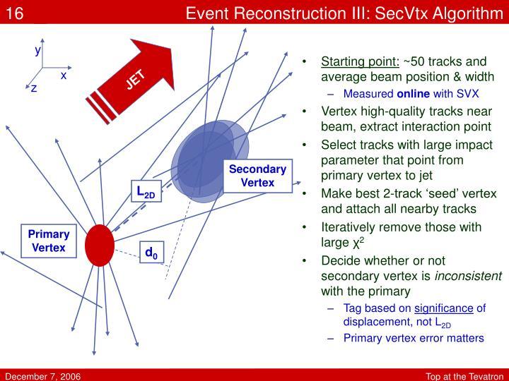 Event Reconstruction III: SecVtx Algorithm