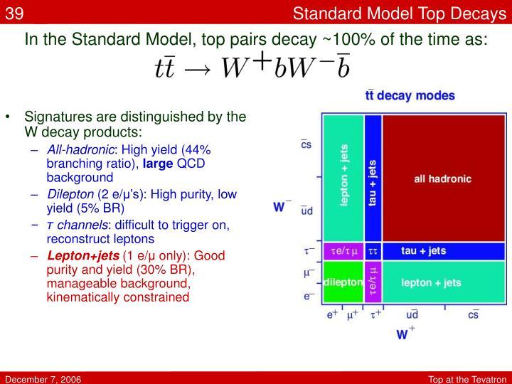 Standard Model Top Decays