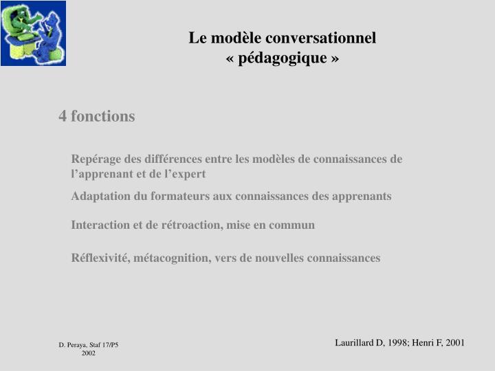 Le modèle conversationnel