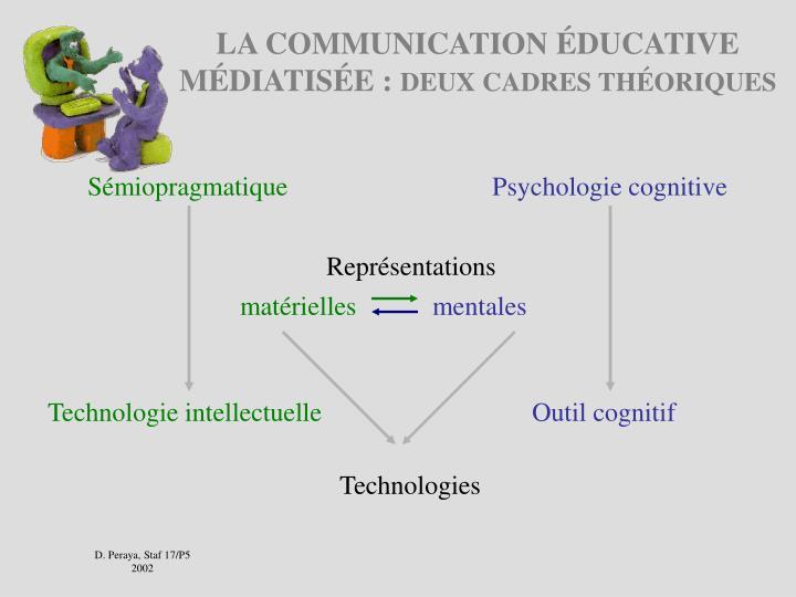 LA COMMUNICATION ÉDUCATIVE MÉDIATISÉE :