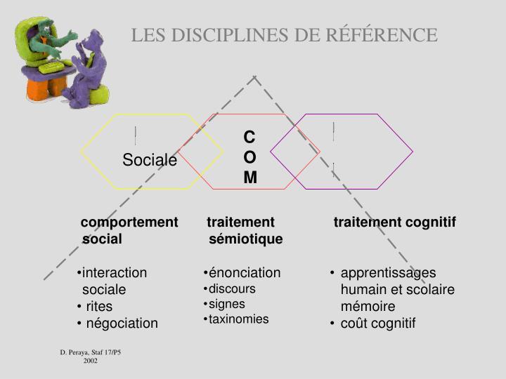 LES DISCIPLINES DE RÉFÉRENCE