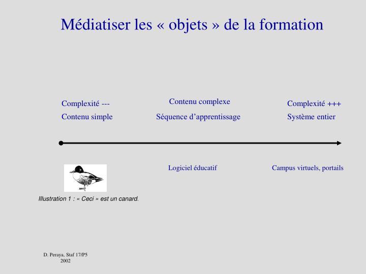 Médiatiser les «objets» de la formation