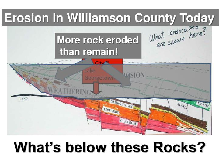 Erosion in Williamson County Today