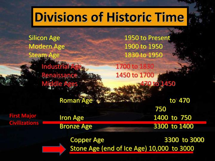 Divisions of Historic Time