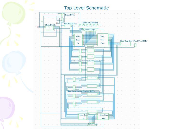 Top Level Schematic