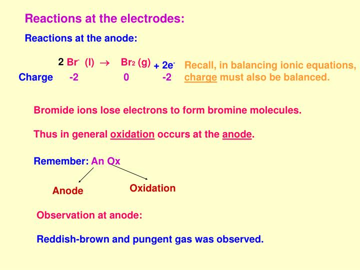 Reactions at the electrodes:
