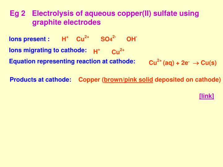 Eg 2Electrolysis of aqueous copper(II) sulfate using