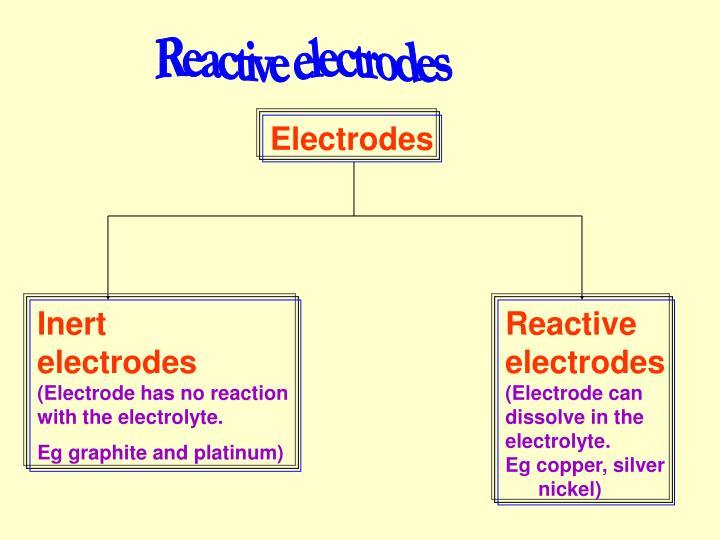 Reactive electrodes