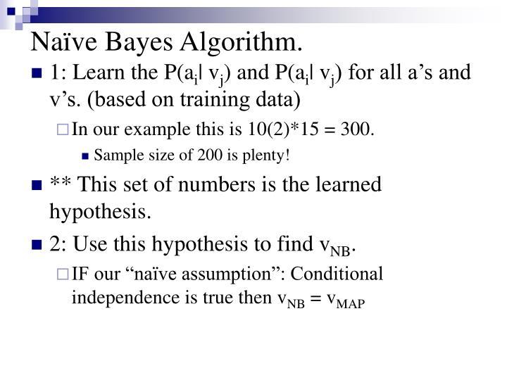 Naïve Bayes Algorithm.