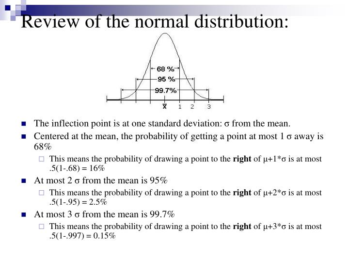 Review of the normal distribution: