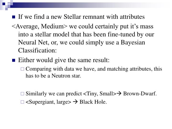 If we find a new Stellar remnant with attributes