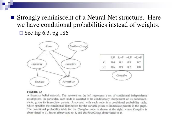 Strongly reminiscent of a Neural Net structure.  Here we have conditional probabilities instead of weights.