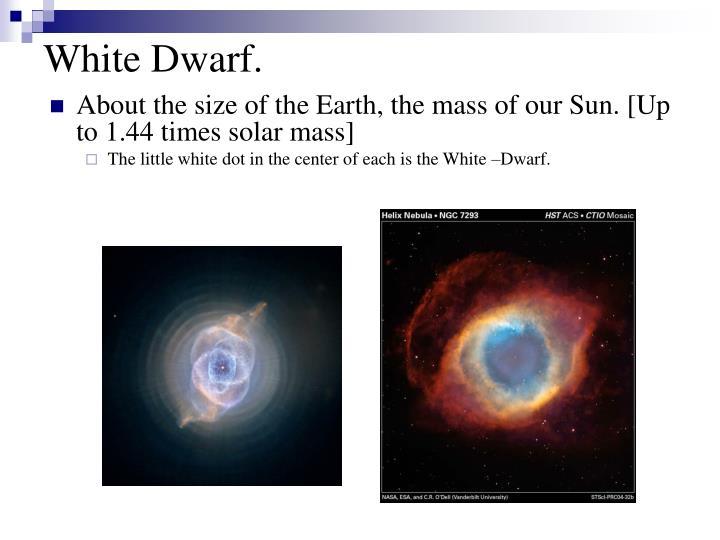White Dwarf.