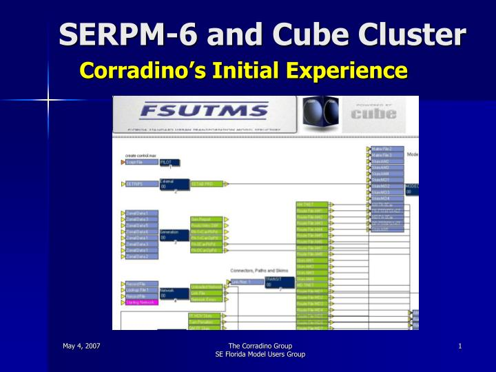 Serpm 6 and cube cluster