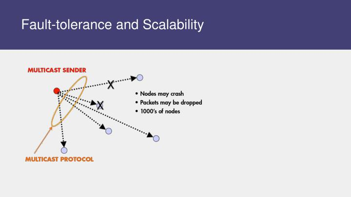 Fault-tolerance and Scalability