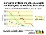 consumo evitado em co 2 eq a partir das redu es volunt rias brasileiras