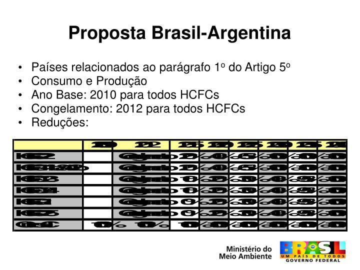 Proposta Brasil-Argentina
