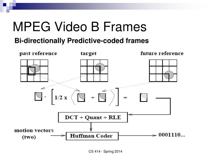 MPEG Video B Frames