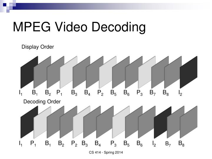 MPEG Video Decoding