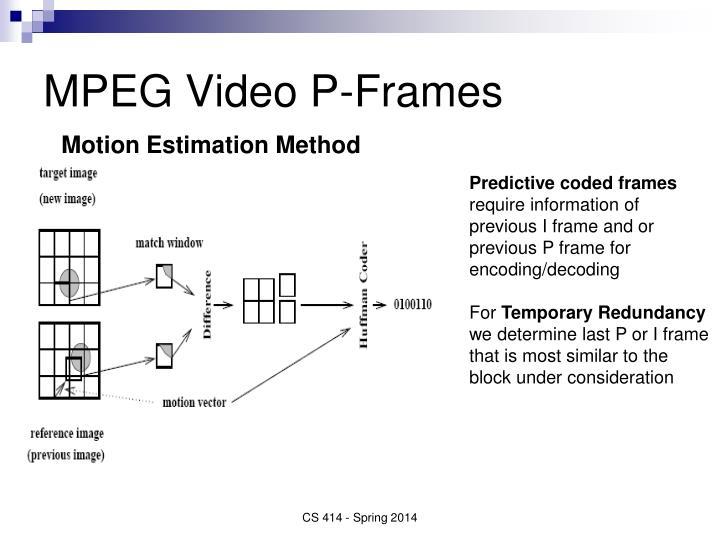 MPEG Video P-Frames